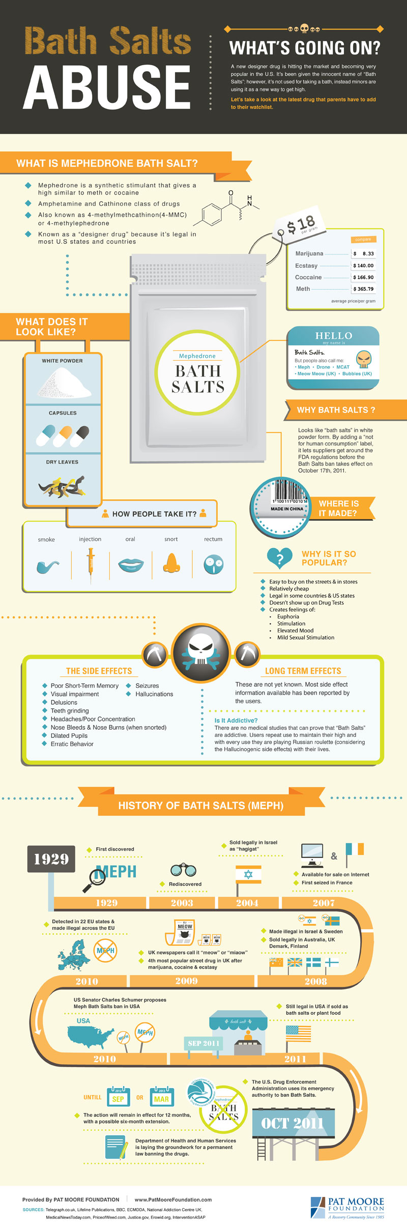 Bath Salt Abuse Infographic, created by Pat Moore Foundation, a drug rehab
