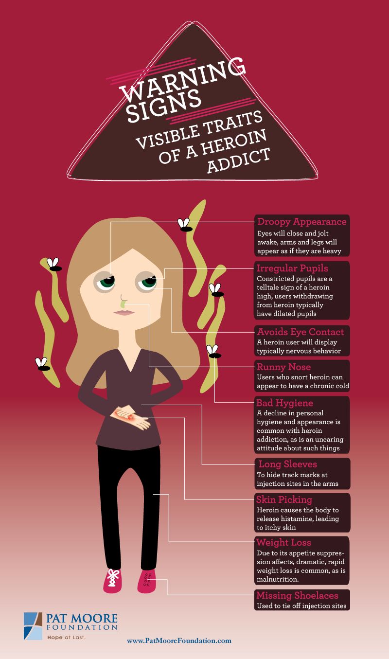 Warning Signs:Visible Traits of a Heroin Addict, created by Pat Moore Foundation, a Drug Rehab